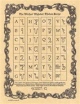 The Witches' Alphabet Parchment Poster